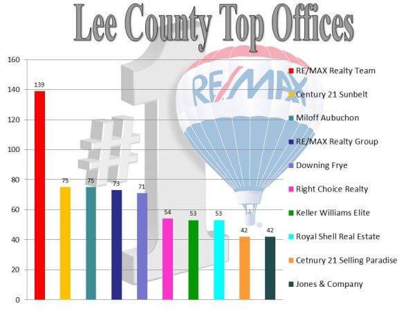 office comparison.8.20.15