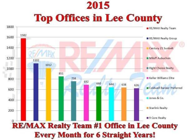 top office 2105-1.16