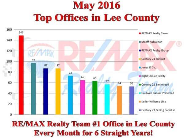 top office.6.16