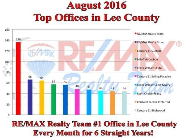 top-office-9-16