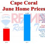 Cape Coral Real Estate New for July 2017