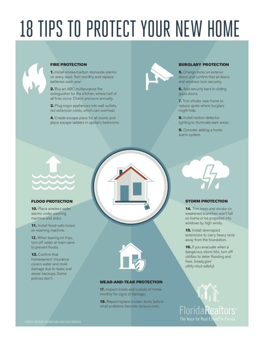 tips to protect your home