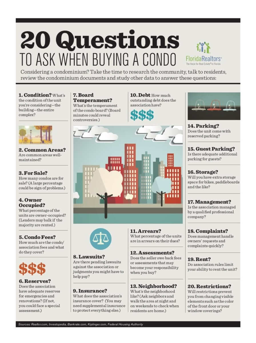 qusetions to ask when buying a condo in Cape Coral