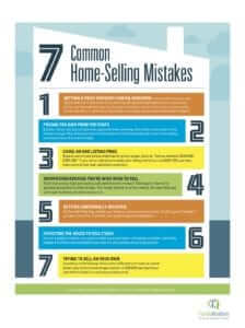 7 Common Home Selling Mistakes….
