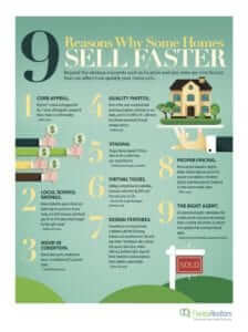 9 Reasons Why Homes Sell Faster….