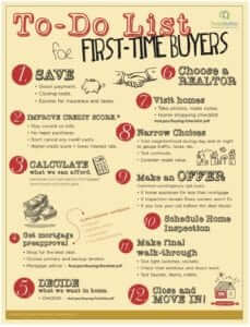 first-time homebuyers to do list