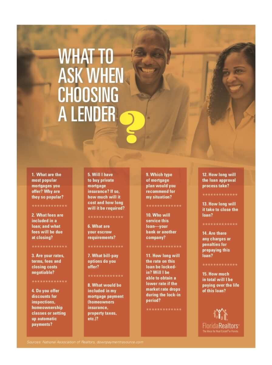 what to ask when choosing a lender
